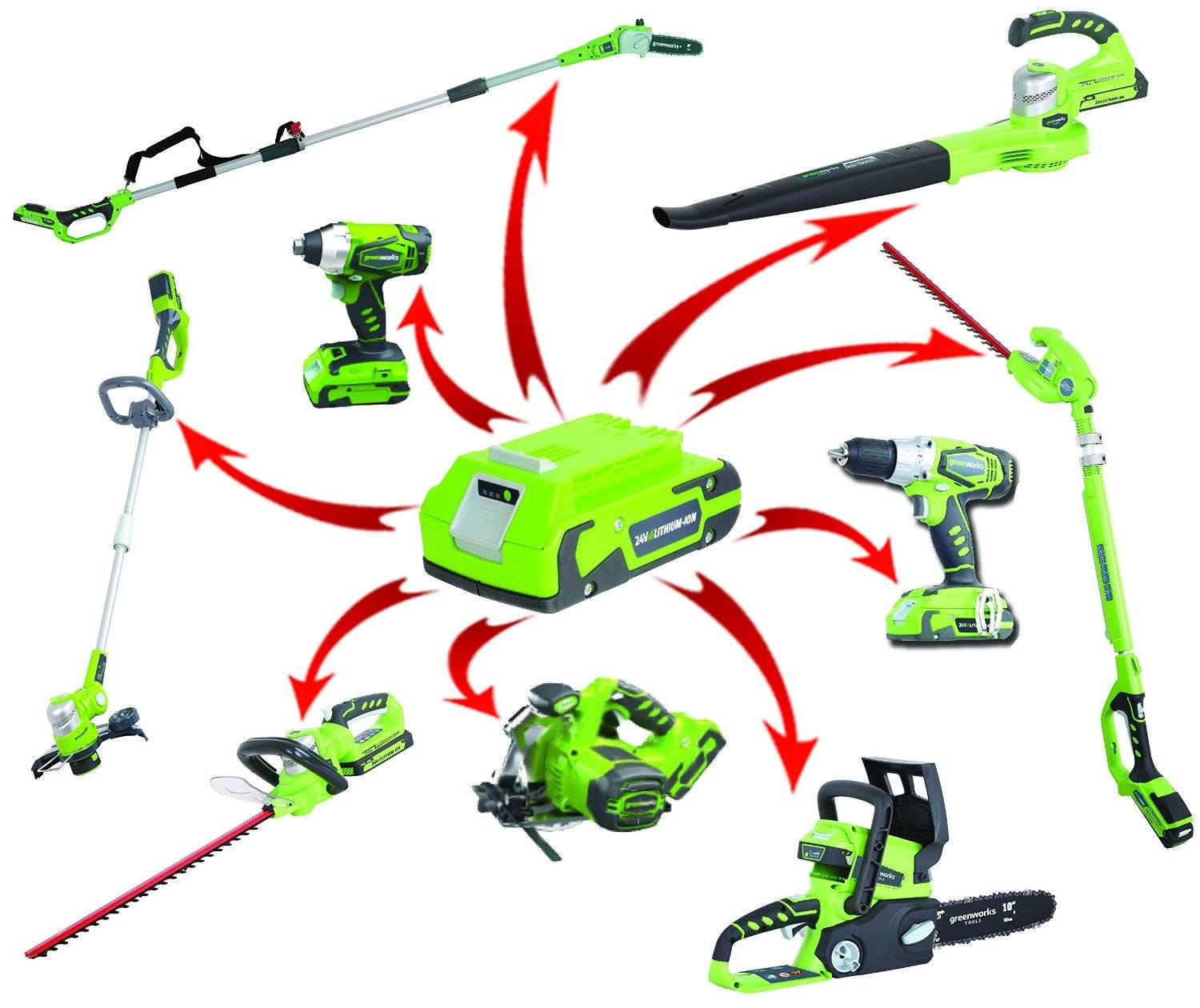 Greenworks tools test du taille haie lectrique t lescopique - Taille haie telescopique ...
